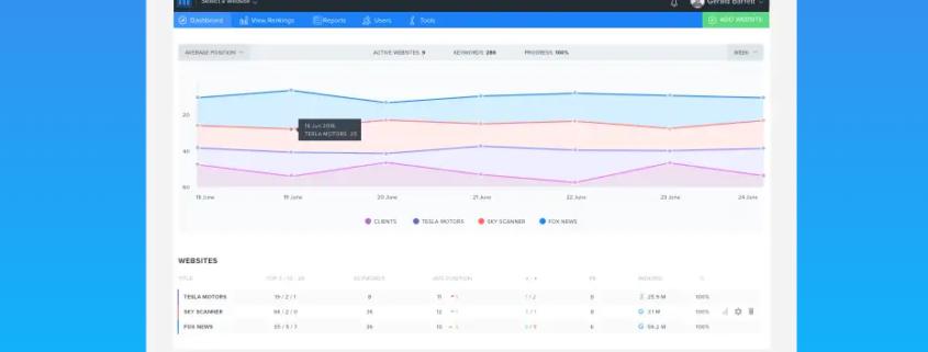 SEO Analyse Tool SE Ranking